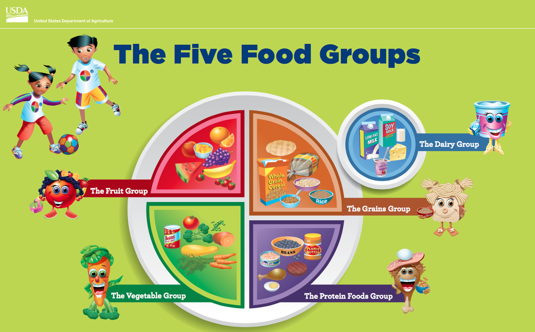 4) The Five Main Food Groups - Toddler/Two-year-old Nutrition